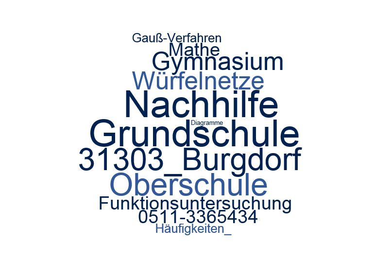 Nachhilfe Mathe Burgdorf