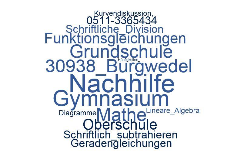 Nachhilfe Mathe Burgwedel