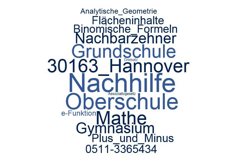Nachhilfe Mathe Hannover