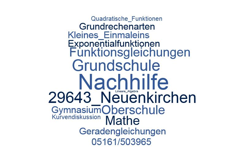 Nachhilfe Mathe Neuenkirchen